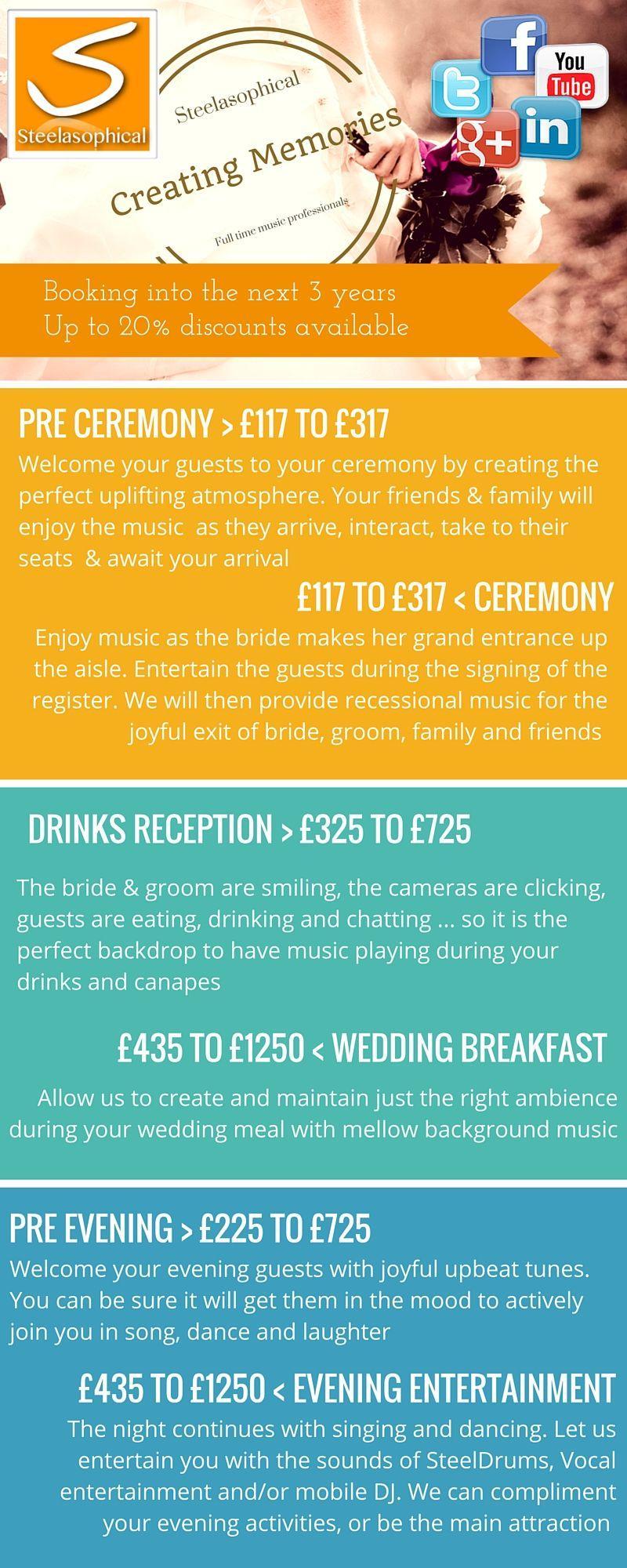 Longstowe Hall Wedding Steel Band for Hire